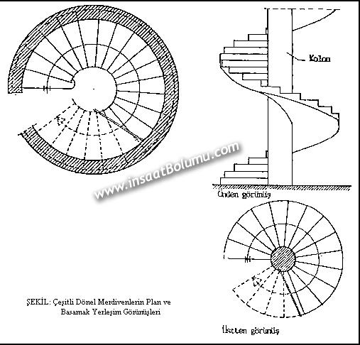Betonarme Merdivenler » Yapi Elemanları » İnşaat Bölümü Ders