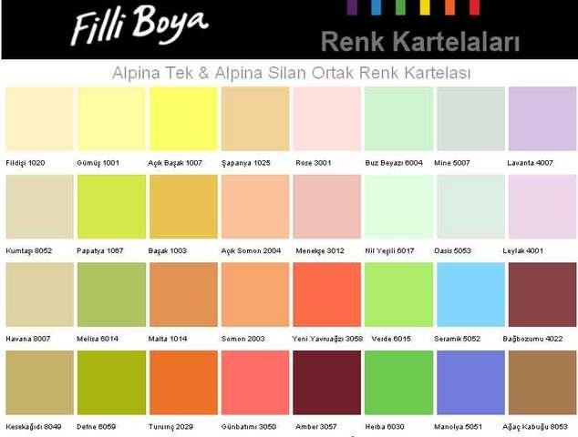 filli boya renk kataloğu blog