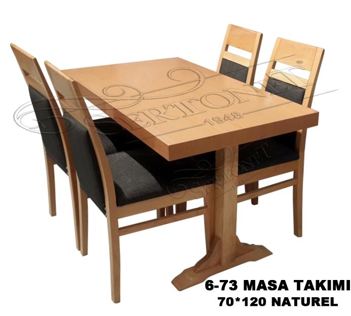 Masa Sandalye Fiyatları