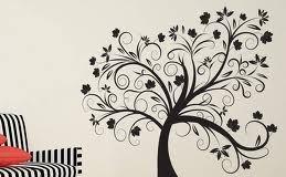 Duvar Desenleri.. DUVAR MOTİFLERİ Danış Ticaret Dekorasyon