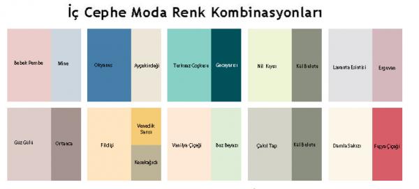 boya renkleri nasıl yapılır › Ev Dekorasyon Fikirleri Önerileri