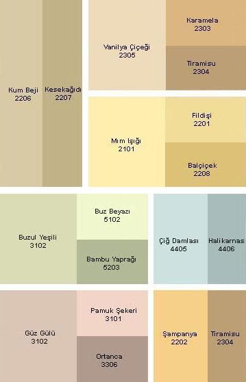 Dyo Renk Kartelası Kum Beji