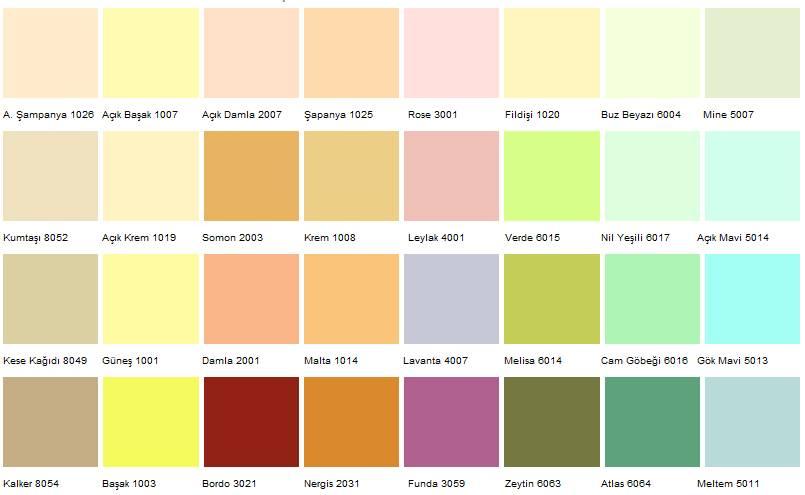 Filli boya renk kartelası ve isimleri