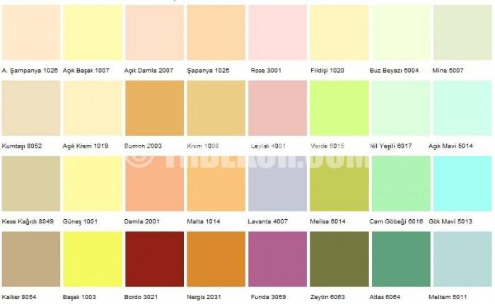 Filli Boya Renk Kataloğu | Dekorasyon Önerileri ve Dekorasyon ...