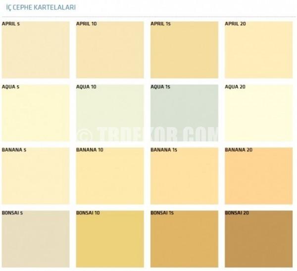 Iç Cephe Renkleri | Dekorasyon Önerileri ve Dekorasyon Fikirleri