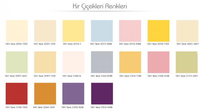 Yeni Moda Marshall Ev Boya Renkleri galerisi resimleri ...