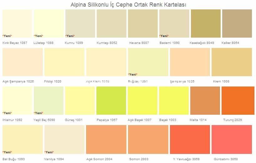 Filli Boya İç Cephe Renk Kartelası - 8 Haziran 2016 ...
