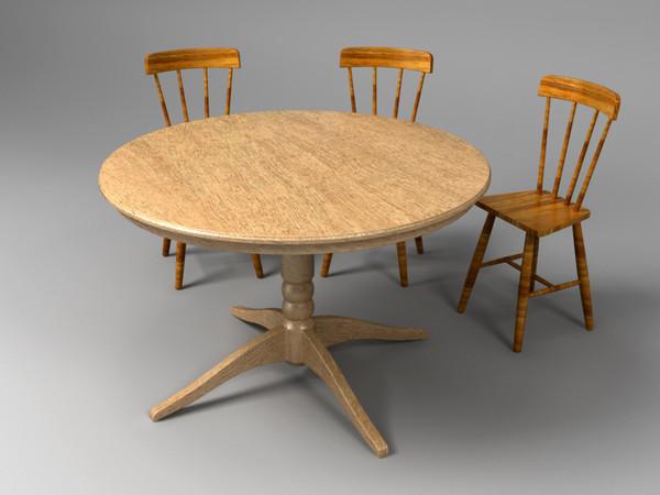 yuvarlak mutfak masasi · |