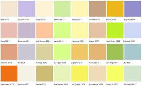 badana boya renkleri seçimi | badanaboyaisleri.net